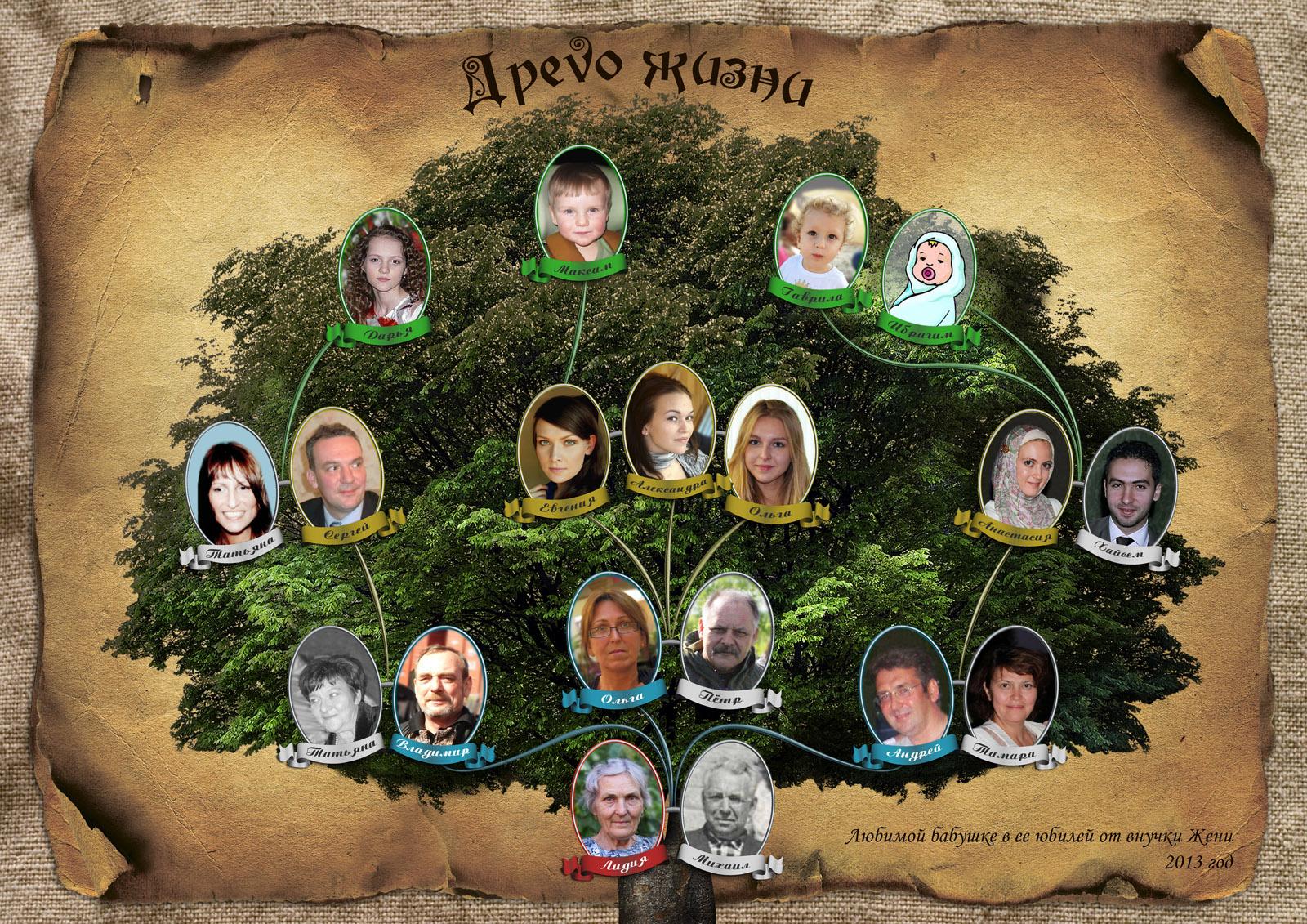Как сделать фото с древом жизни