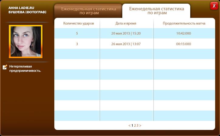 Окошко профиля для игры Еврогольф (Вконтакте+сайт)