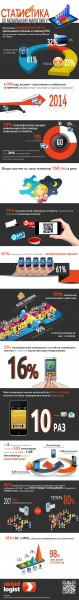 Инфографика для складского портала