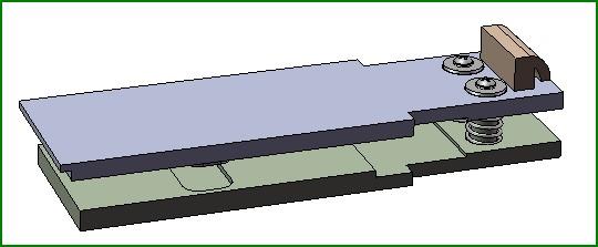 Модель формы