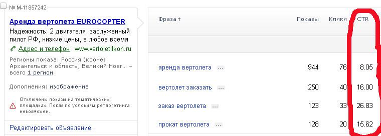 Аренда вертолета Яндекс Директ