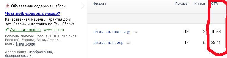 Феликс-мебель Яндекс-Директ