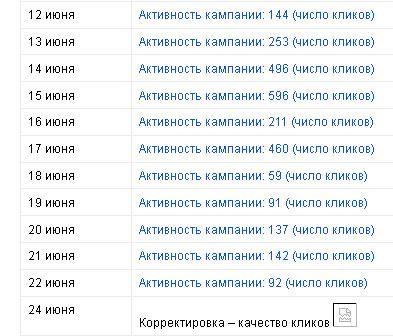 Европа-мебель Google adwords