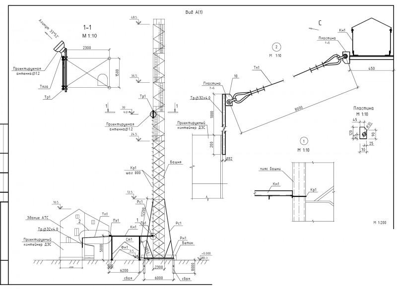 Металлоконструкции для установки антенн