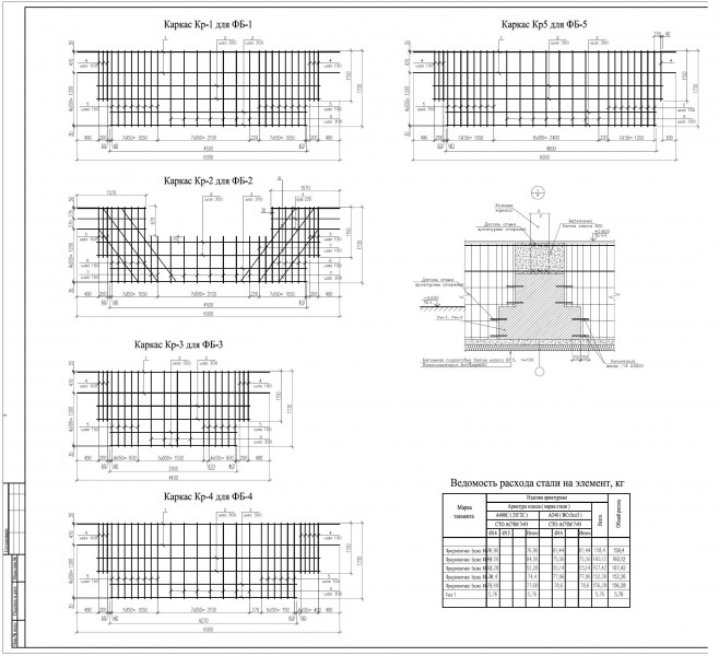 Каркасы для фундаментов (КЖ)