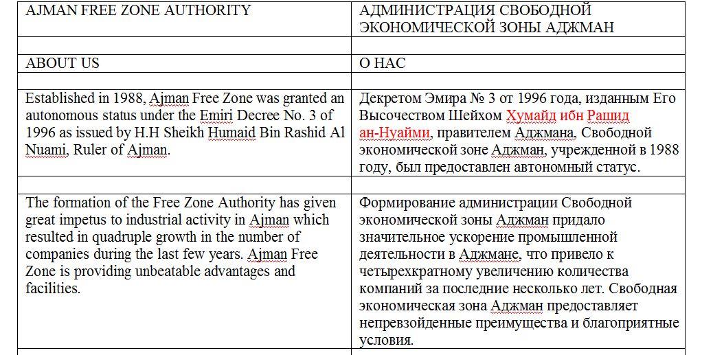 Бизнес-перевод англо-русский