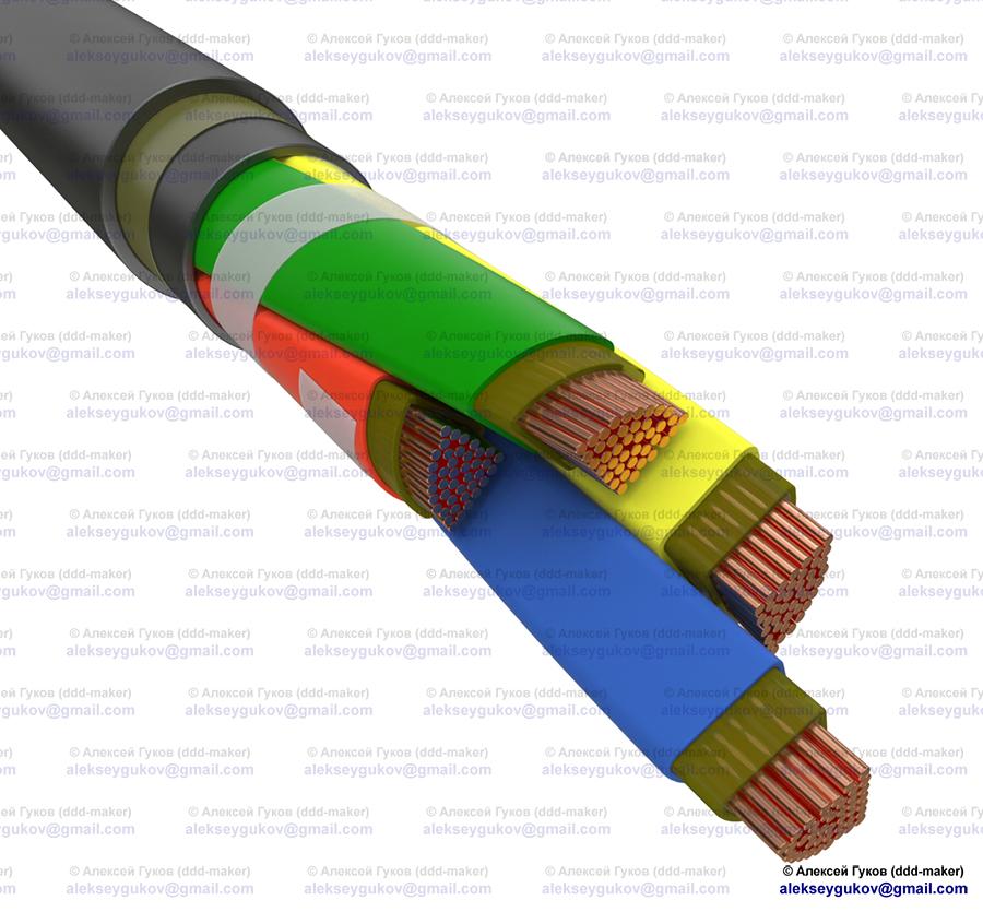 Моделирование и визуализация многожильного кабеля