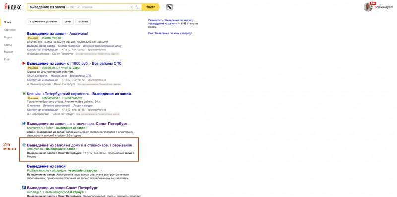 ТОП-10 Яндекса. Медицинские услуги