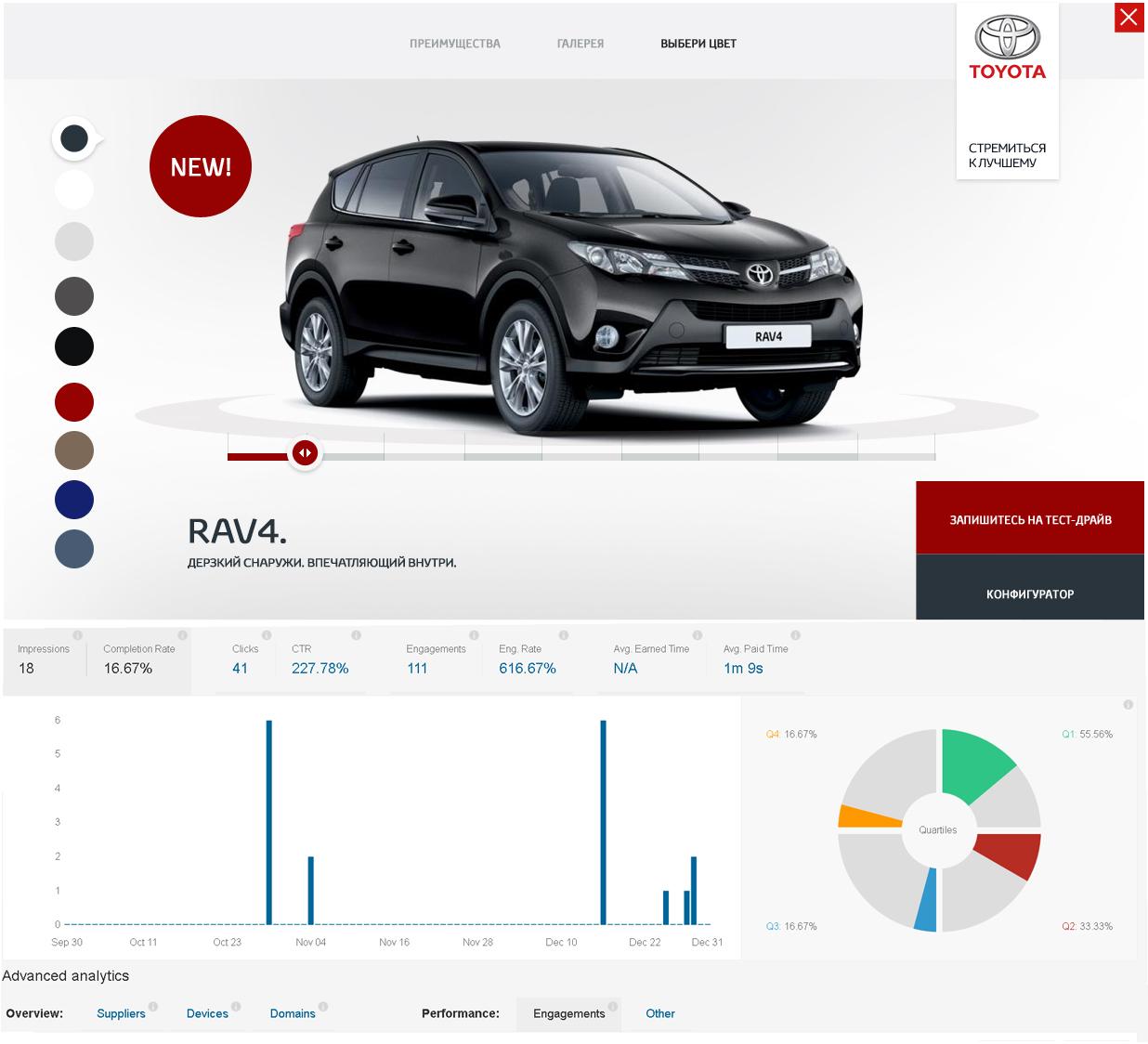 Интерактив для маркетинга. Сбор статистики. Toyota