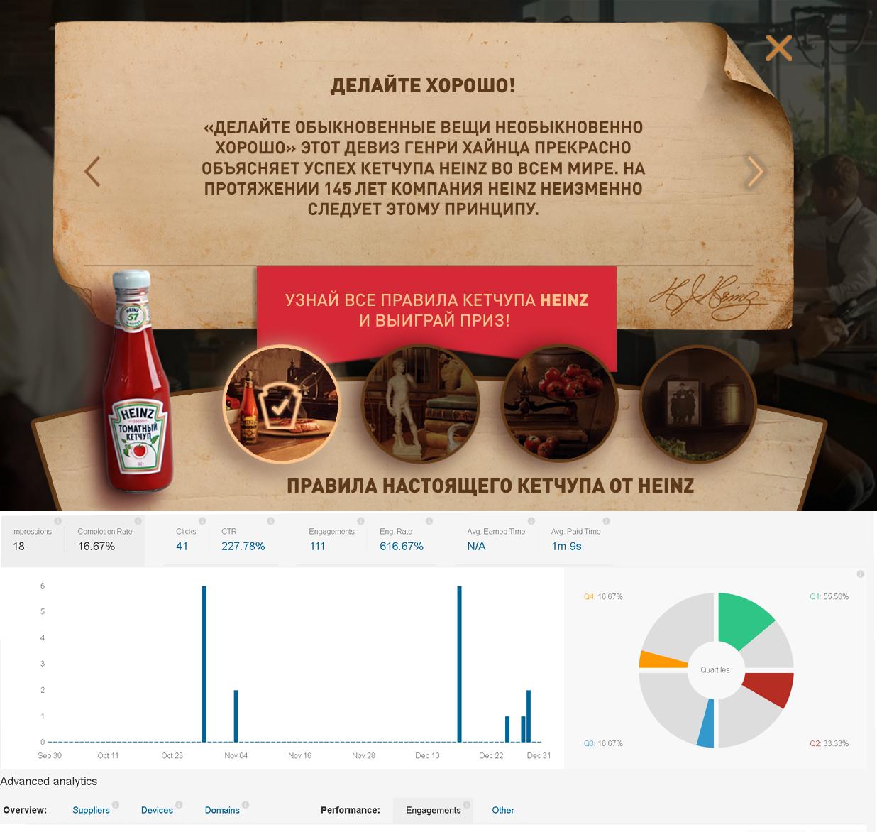 Heinz, интерактив для маркетинга.Сбор статистики по ст.VPAID.