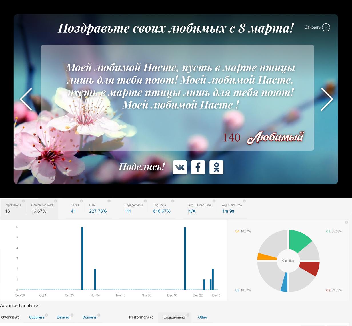 Любимый, интерактив для маркетинга.Сбор статистики по ст.VPAID.