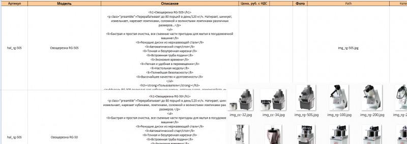 Парсер сайта www.hallde.com/ru/