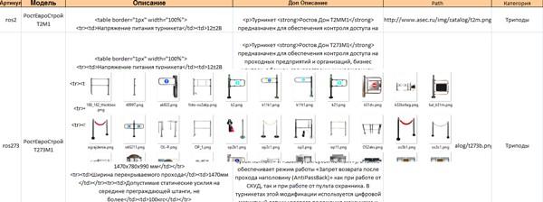 Парсер товаров с сайта Ростеврострой https://rostovturniket.ru/