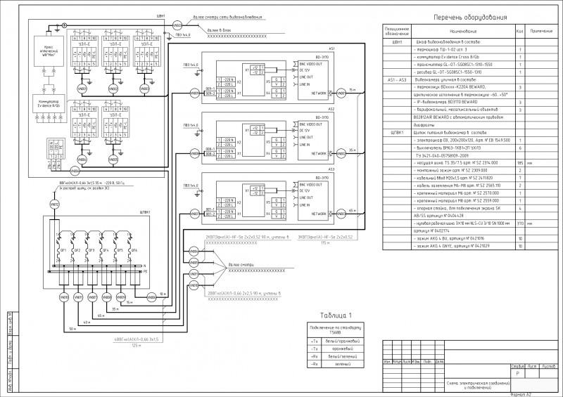 Схема электрических соединений видеонаблюдения