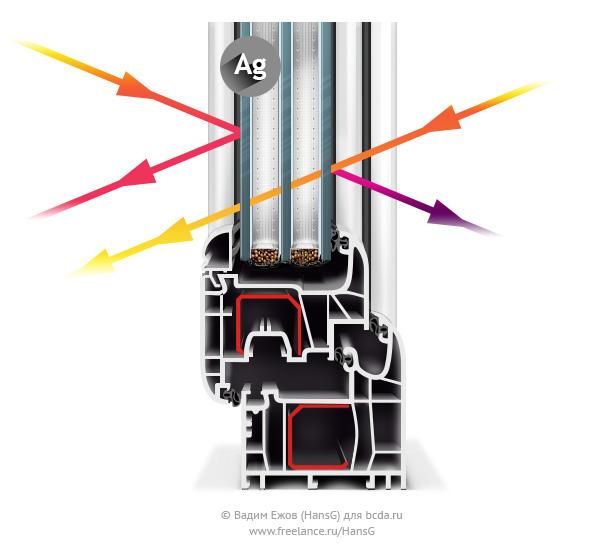 Иллюстрация для сайта производителя окон
