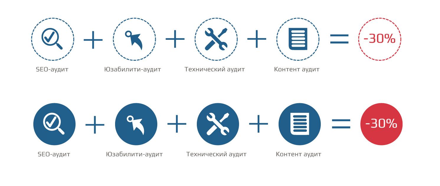 Иконки для рекламного агенства