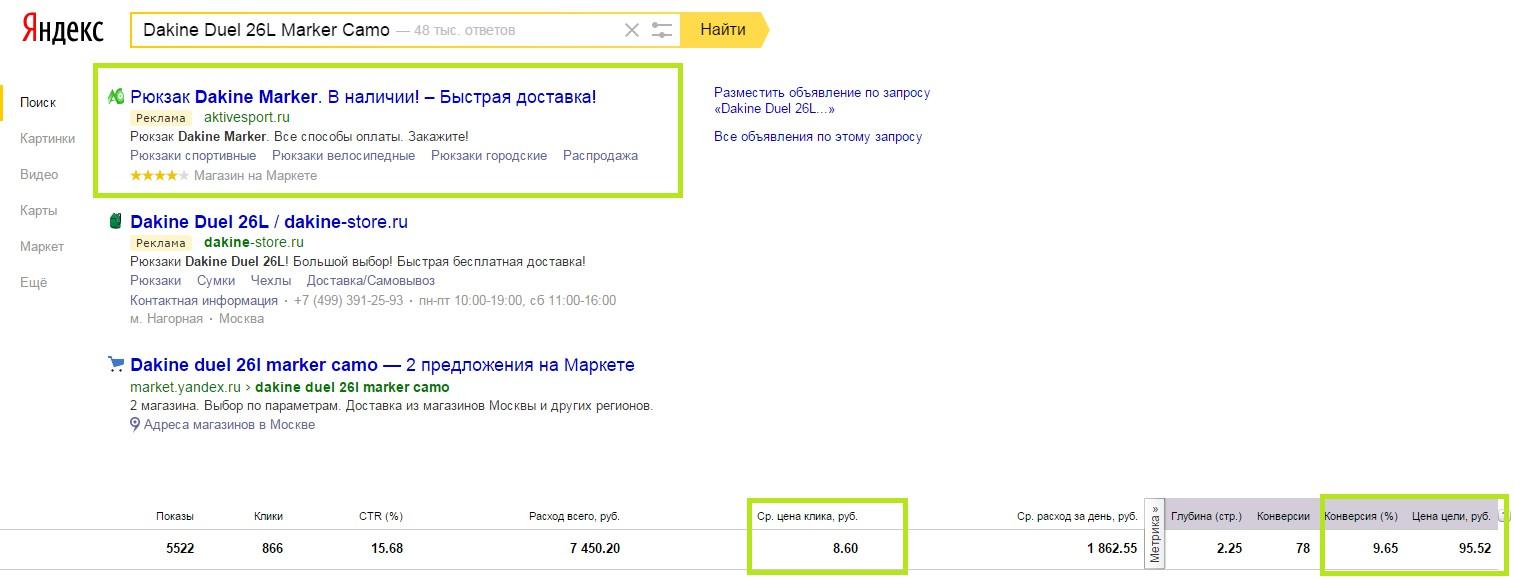 Яндекс Директ: рюкзаки разных брендов
