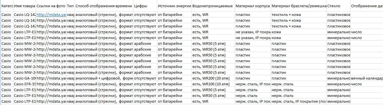 Парсинг сайта Яндекс.маркет Часы Casio