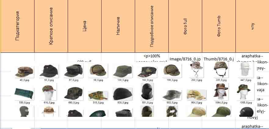 Парсер интернет магазина военной формы Нато