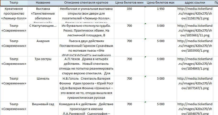 Парсер http://www.ticketland.ru/ театры и др.