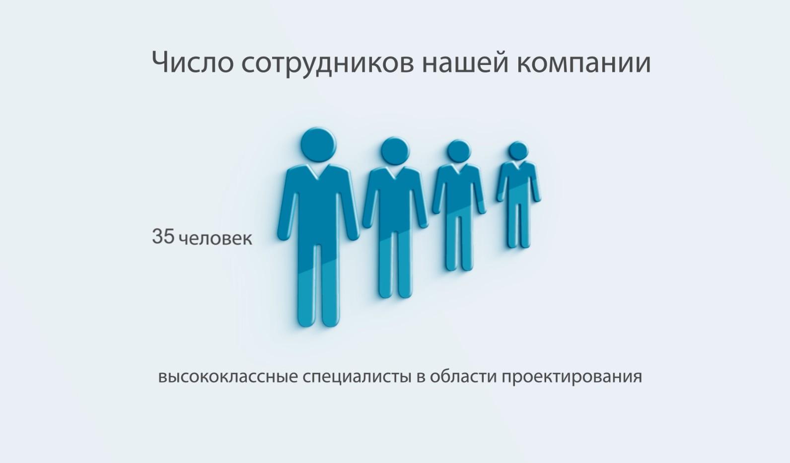 Ролик о компании МОСТОР