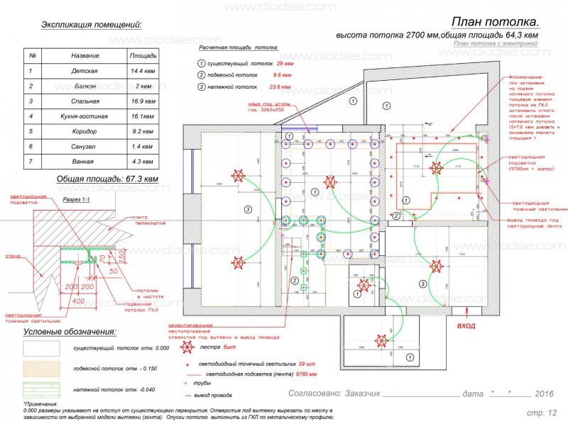 План потолка с расстановкой осветительного оборуд. 2-к квартира