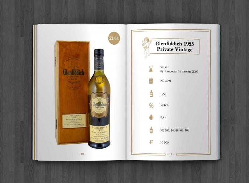 Каталог коллекционного виски