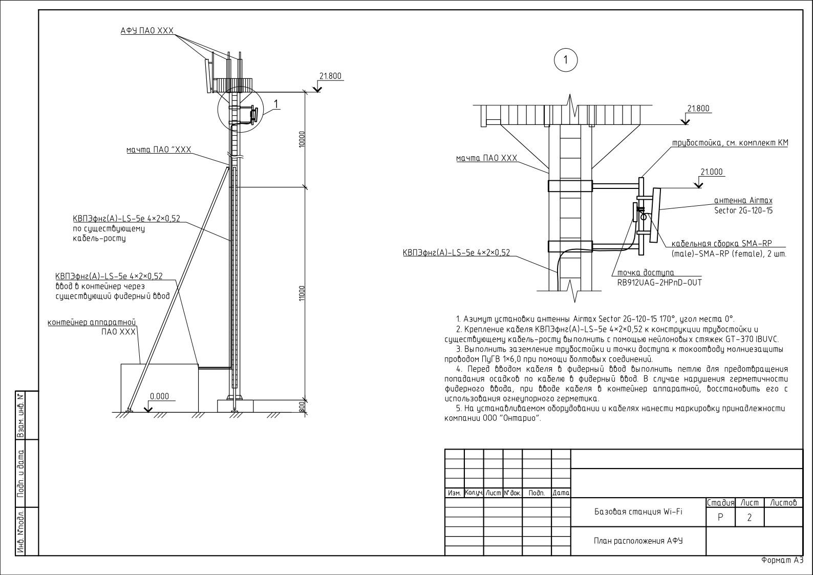 План расположения АФУ БШД (Wi-Fi) на мачте связи