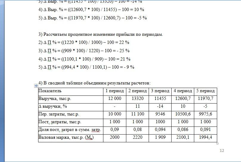 Курсовая работа по финансовому менеджменту 6708