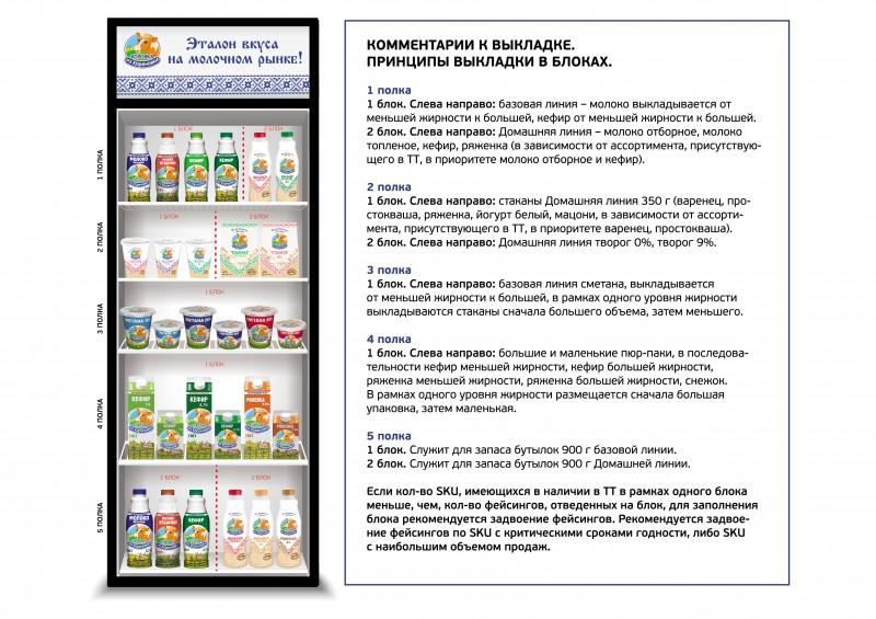 Планограмма молочных продуктов 2.0