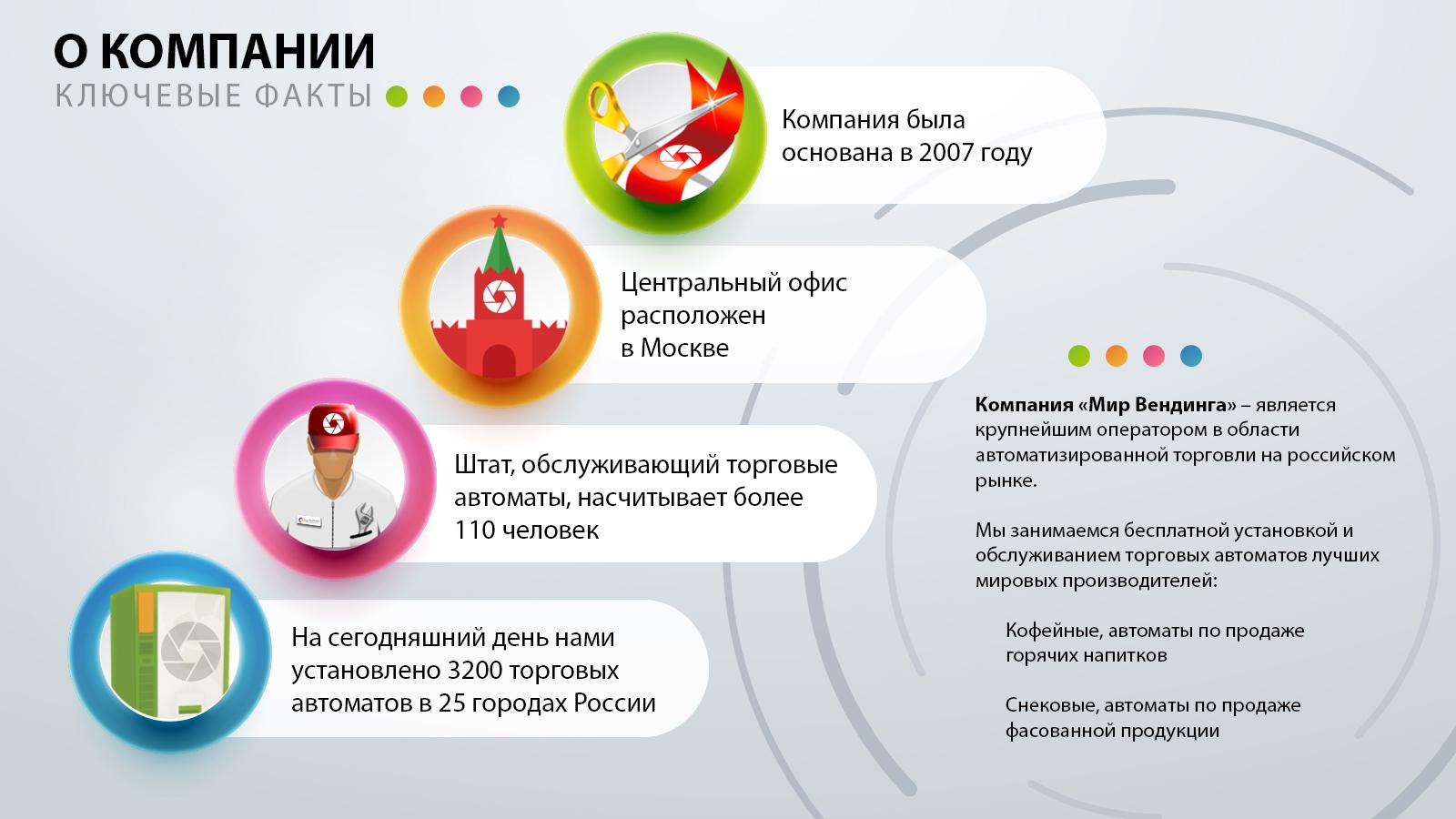 Вариант решения инфографики