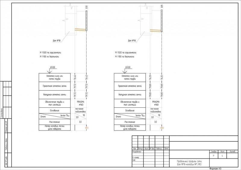 Профиль канализационной сети К1-2