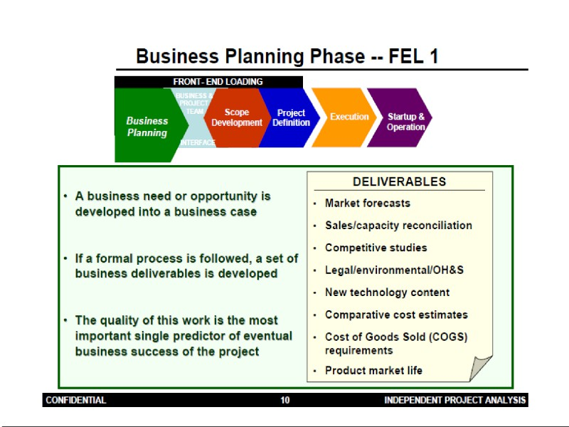 Бизнес-планы фриланс форумы про удаленную работу