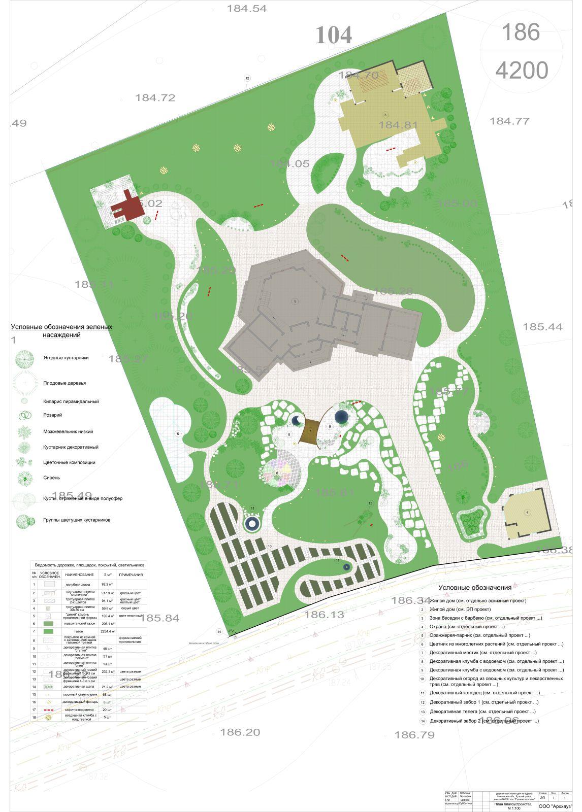 """Ландшафтный дизайн для загородного дом в пос. """"Рузские просторы"""""""