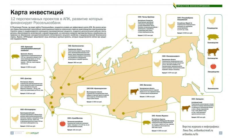 Инфографика в журнал