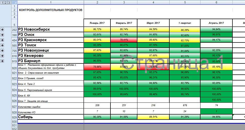 Сбор и обработка из файлов Excel - в один отчет.