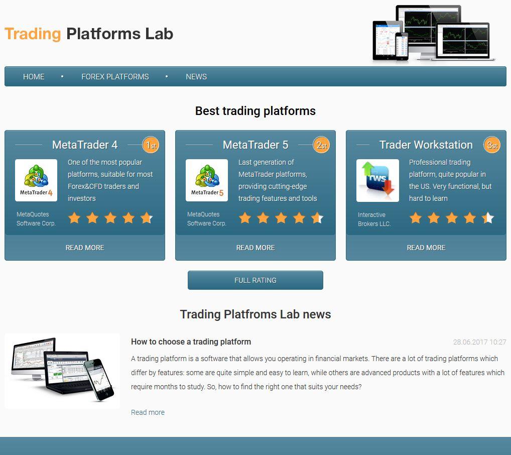 Сайт Trading Platfroms Lab