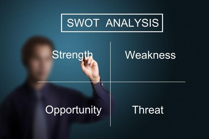 SWOT-анализ