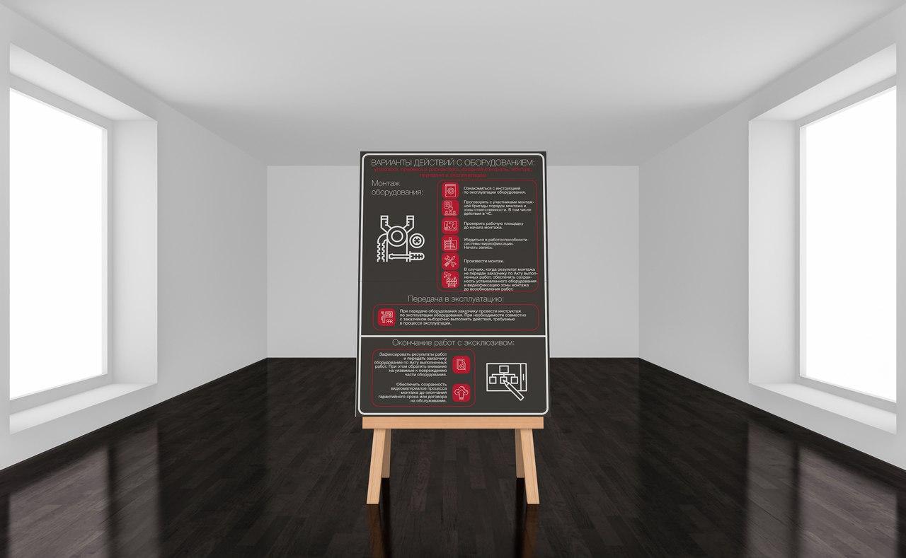 инфографика плакат
