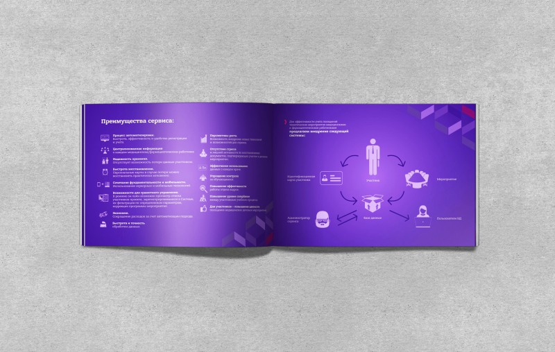Буклет-презентация компания «I-Mice»