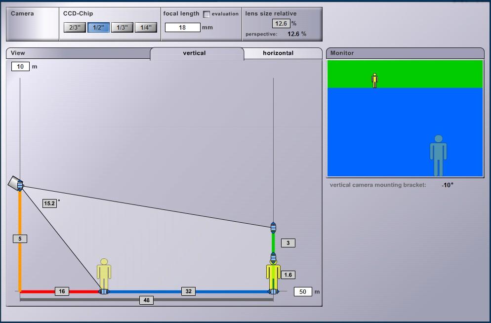 Зоны обзора видеокамер 2