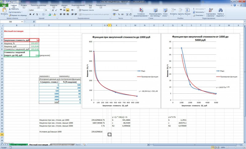 Создание формулы нелинейной наценки стоимости товаров (Excel)