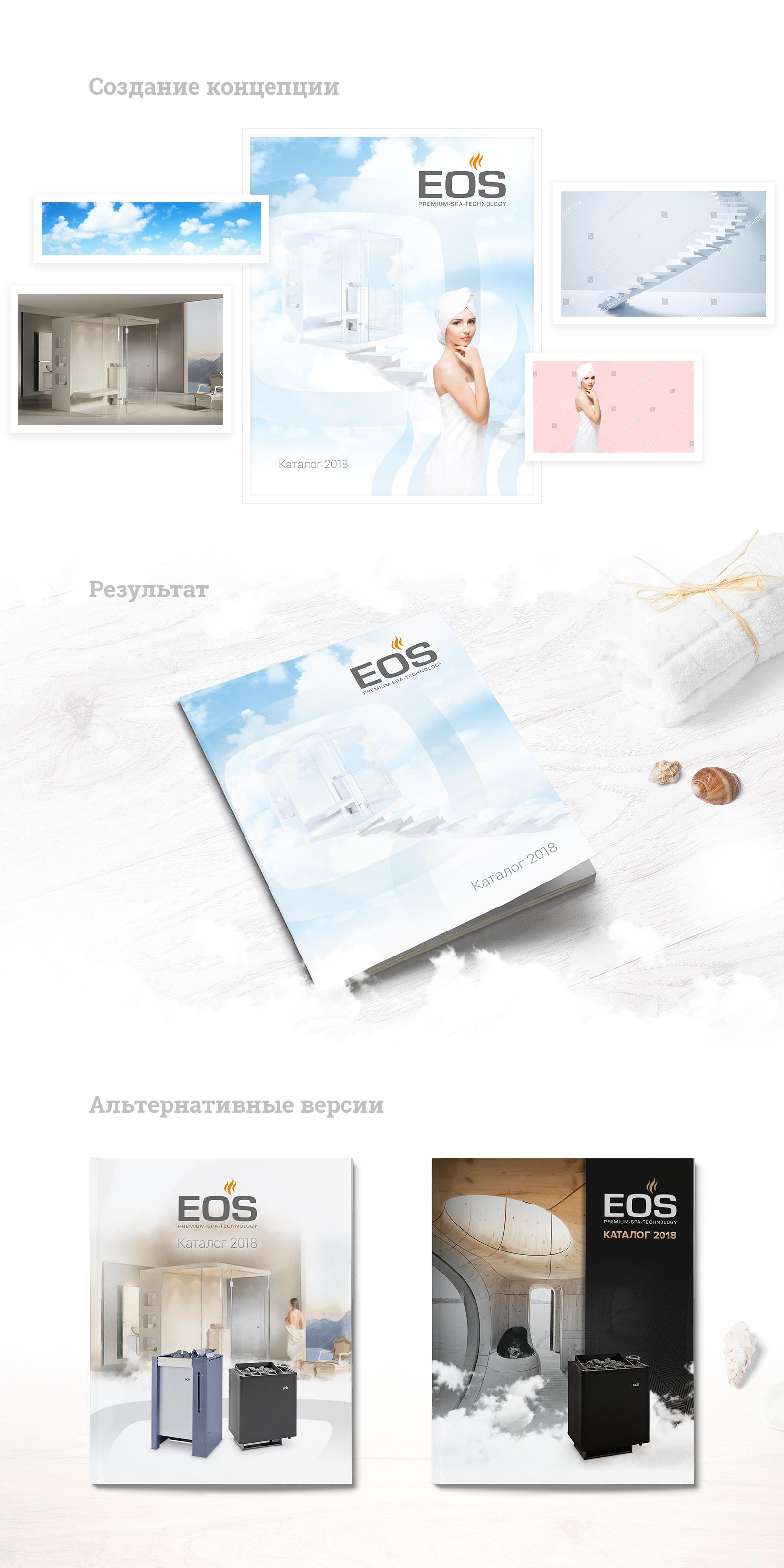 Создание обложки премиум-каталога