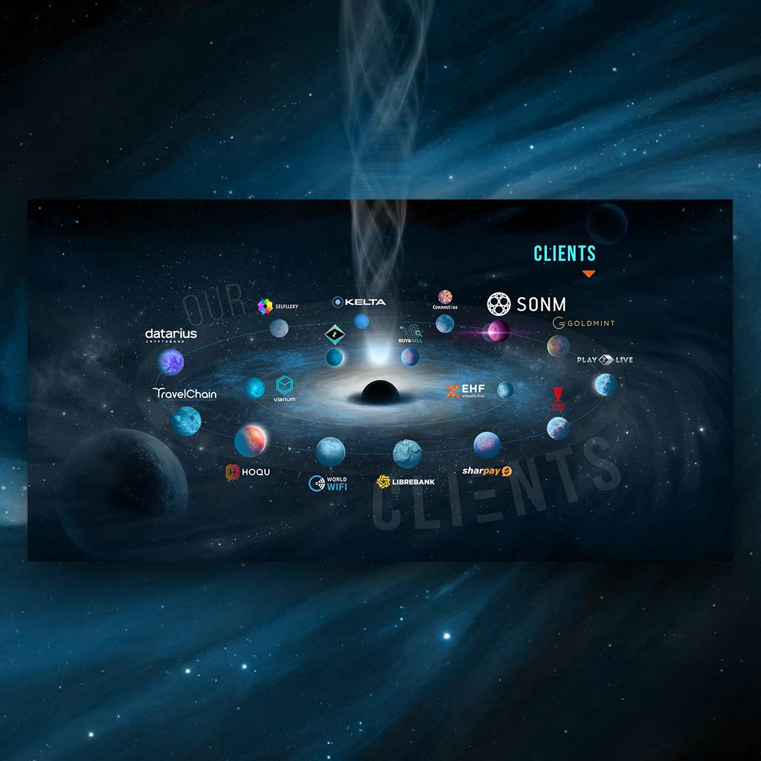 Дизайн + верстка экрана для сайта