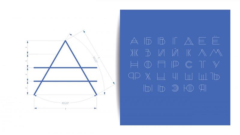 Разработка фирменного шрифта