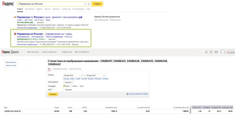 Международные перевозки (Яндекс Директ)