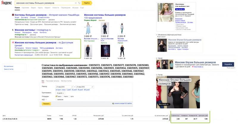 Одежда больших размеров (Яндекс Директ)