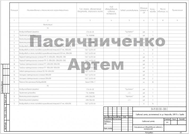 1.10_Сервисный центр г. Серов_спецификация