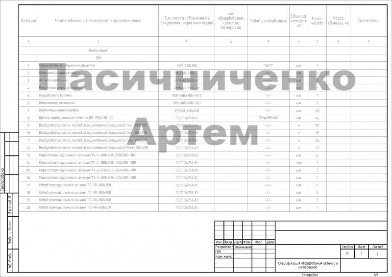 3.3_Магазин_спецификация оборудования