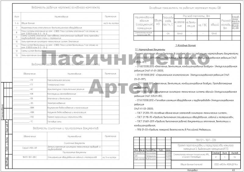 2.1_Стоматология_Санкт Петербург_Общие данные_л. 1